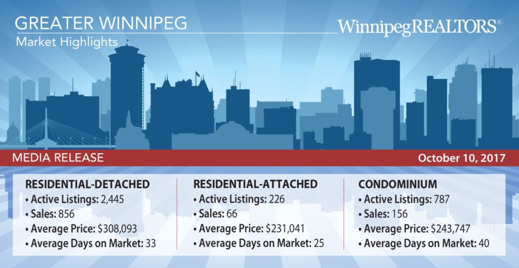 WinnipegRelocationSystems